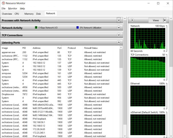 AdvPL ASP - Server 80